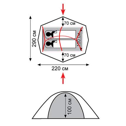 Комплект алюминиевых дуг для палатки Tramp Wild