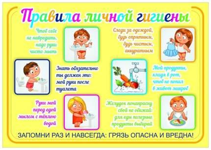 "Комплект плакатов ""Медицинский уголок"": 4 плаката"
