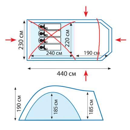 Комплект дуг дюрапол для палатки Tramp Anaconda