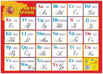 """Учебный плакат """"Испанский алфавит"""": Формат А2"""