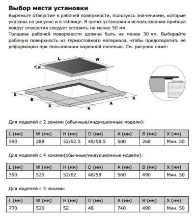 Встраиваемая варочная панель индукционная Weissgauff IHV 300 B Black