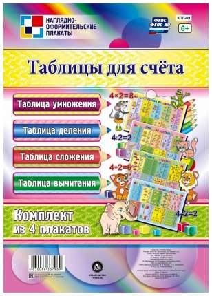 Комплект плакатов Таблицы для счёта: (4 плаката : Таблица умножения, Таблица сложения, Таб