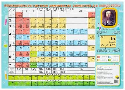 Шпаргалки для Малышей проф-Пресс таблица Менделеева