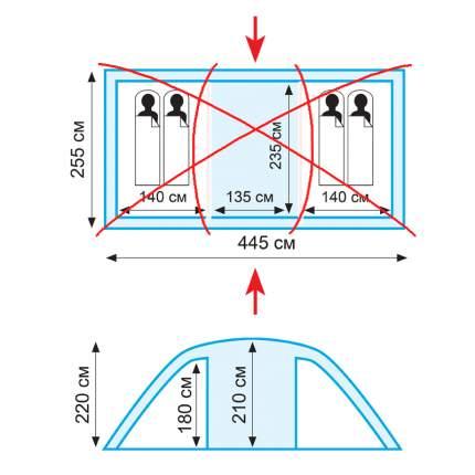 Комплект дуг дюрапол для палатки Tramp Eagle