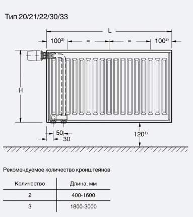 Радиатор стальной Buderus VK-Profil 21/500/1200 24 A