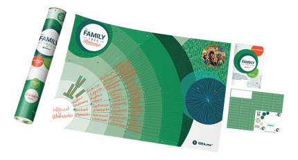 Постер 1DEA,me The Family Tree