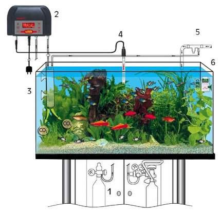 Система CO2 для аквариума Sera Seramic для контроля уровня pH без аксессуаров
