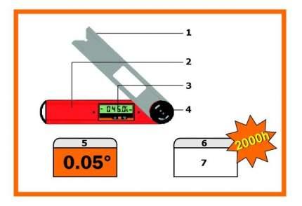 Приспособление для измерения - угломер DAF-001