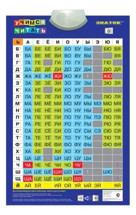 Интерактивный плакат Знаток Учимся читать