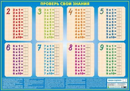 Таблица Умножения- проверь Свои Знания. Учебное пособие С комплектом Маркеров.