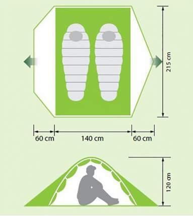 Палатка Norfin Smelt Alu NF двухместная зеленая