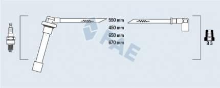Комплект проводов зажигания FAE 85821