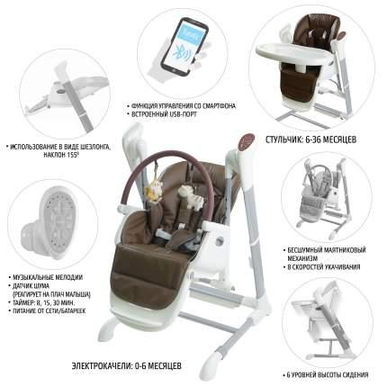 Стульчик для кормления Unico Cioccolato Nuovita NUO_TY818