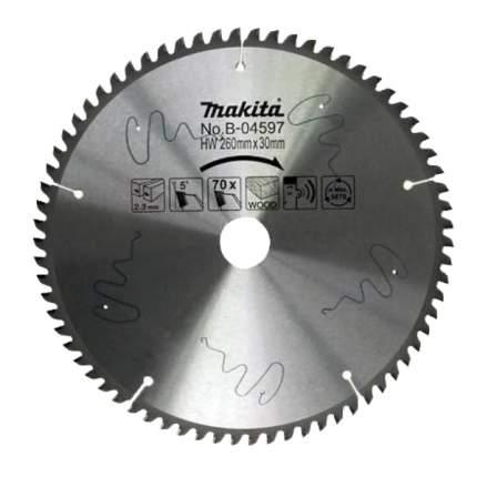 Диск Makita пильный B-04597