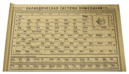 """Упаковочная бумага """"Периодическая система пожеланий"""""""