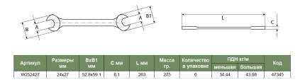 Рожковый ключ JONNESWAY W252427