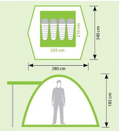 Палатка Norfin Zander NF четырехместная зеленая