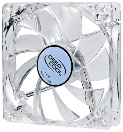 Корпусной вентилятор DEEPCOOL XFAN 120L/R