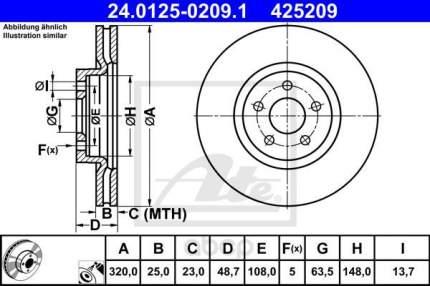 Тормозной диск ATE 24012502091 передний