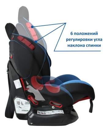 Автокресло Кокон синее 9-25 кг SIGER КРЕС0114