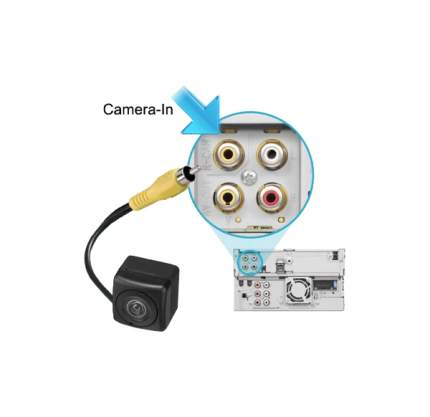 Камера заднего вида Incar (Intro) VDC-098