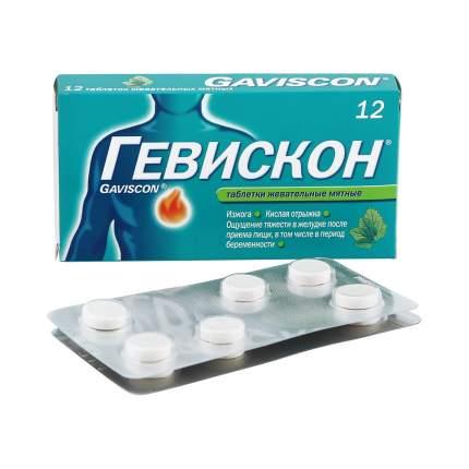 Гевискон таблетки жевательные 250 мг мята 12 шт.
