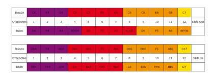 Губная гармоника хроматическая HOHNER Chromonica 270 Delux 270/48 C