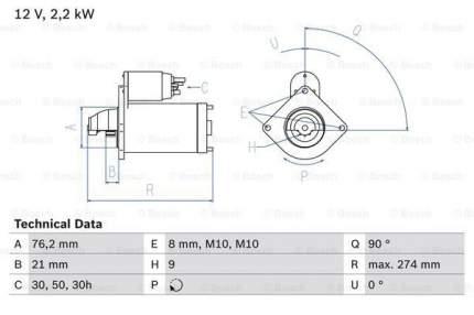 Стартер Bosch 0 986 012 620