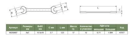 Рожковый ключ JONNESWAY W250607