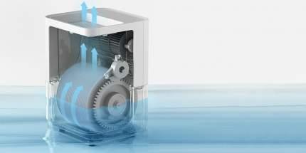 Воздухоувлажнитель Xiaomi Smartmi Air Humidifier 2 4L SKV6001EU White
