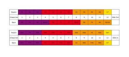 HOHNER Chrometta 12 255/48 C Губная гармоника хроматическая