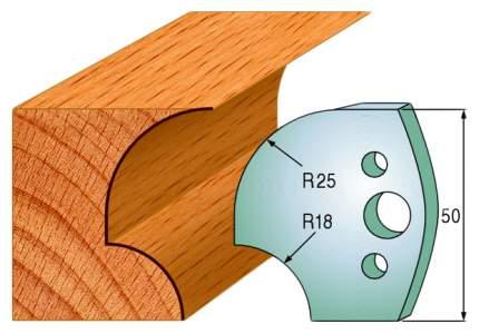 Комплект из 2-х ножей 50x4 SP CMT 690.549