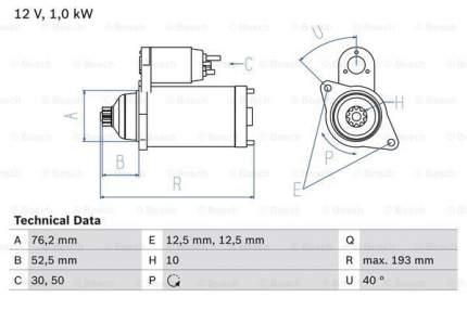 Стартер Bosch 0 986 020 780