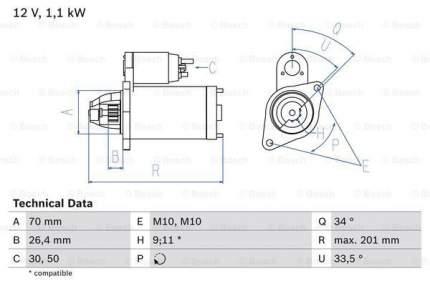 Стартер Bosch 0 986 020 350