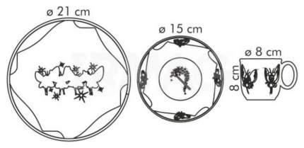 Набор посуды Tescoma BAMBINI 3шт