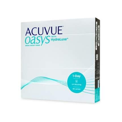 Контактные линзы Acuvue Oasys 1-Day with HydraLuxe 90 линз R 8,5 -7,00