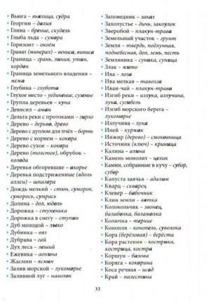 Тарасова. Школьный Словарь Устаревших Слов как по-Старому?.