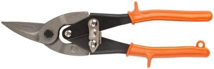 Ручные ножницы по металлу FIT 41551
