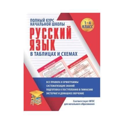 Русский Язык В таблицах и Схемах, 1-4 кл, полный курс начальной Школы, Жуковина