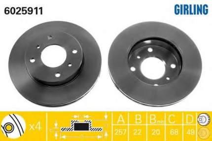 Тормозной диск GIRLING 6025911