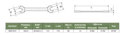Рожковый ключ JONNESWAY W251213