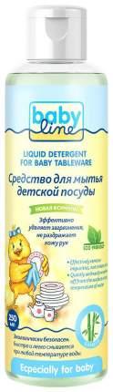 Средство для мытья детской посуды Babyline Безопасный 250 мл