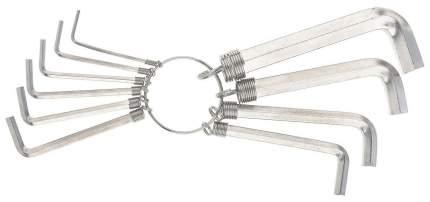 Набор шестигранных ключей SPARTA 112685