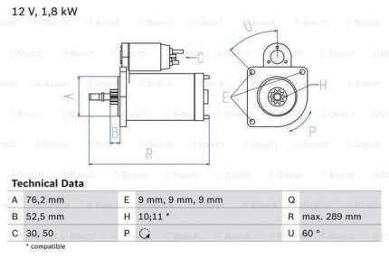Стартер Bosch 0 986 016 190