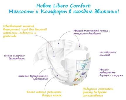 Подгузники Libero Comfort Maxi 4 (7-14 кг), 40 шт.