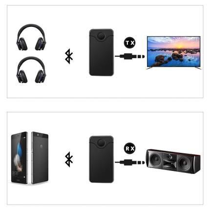 Bluetooth адаптер 2emarket B9