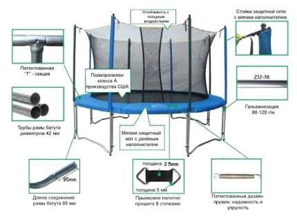 Батут Kogee-Tramps с защитной сеткой Fun Tramps 6' 1,8 м