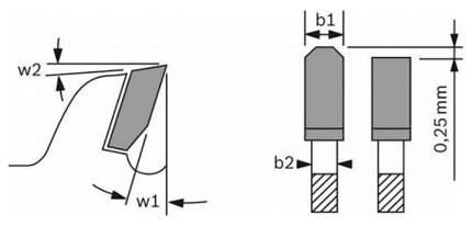 Диск по дереву Bosch ECO ALU/Multi 305x30-96T 2608644396