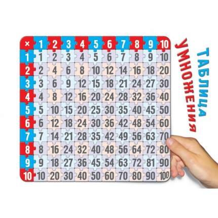 Магнитная игра Шпаргалки для мамы Таблица умножения 5-10 лет