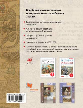 Агафонов, Всеобщая и Отечественная История В Схемах и таблицах, 7 кл, Дидактические М...